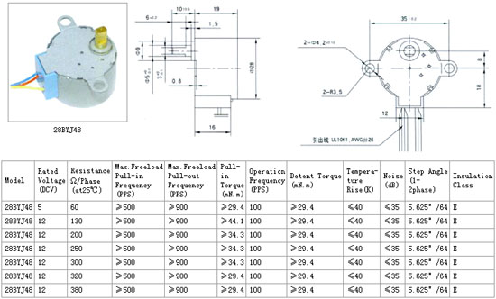 Byj on 5 Phase Stepper Motor Wiring Diagram