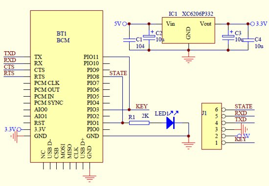 Comfortable Bluetooth Module Wiring Diagram Trusted Wiring