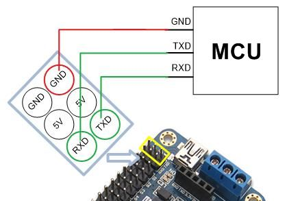 32 Channel Arduino USB Servo Controller USC-32 V4 UART Shield for DIY ROBOT